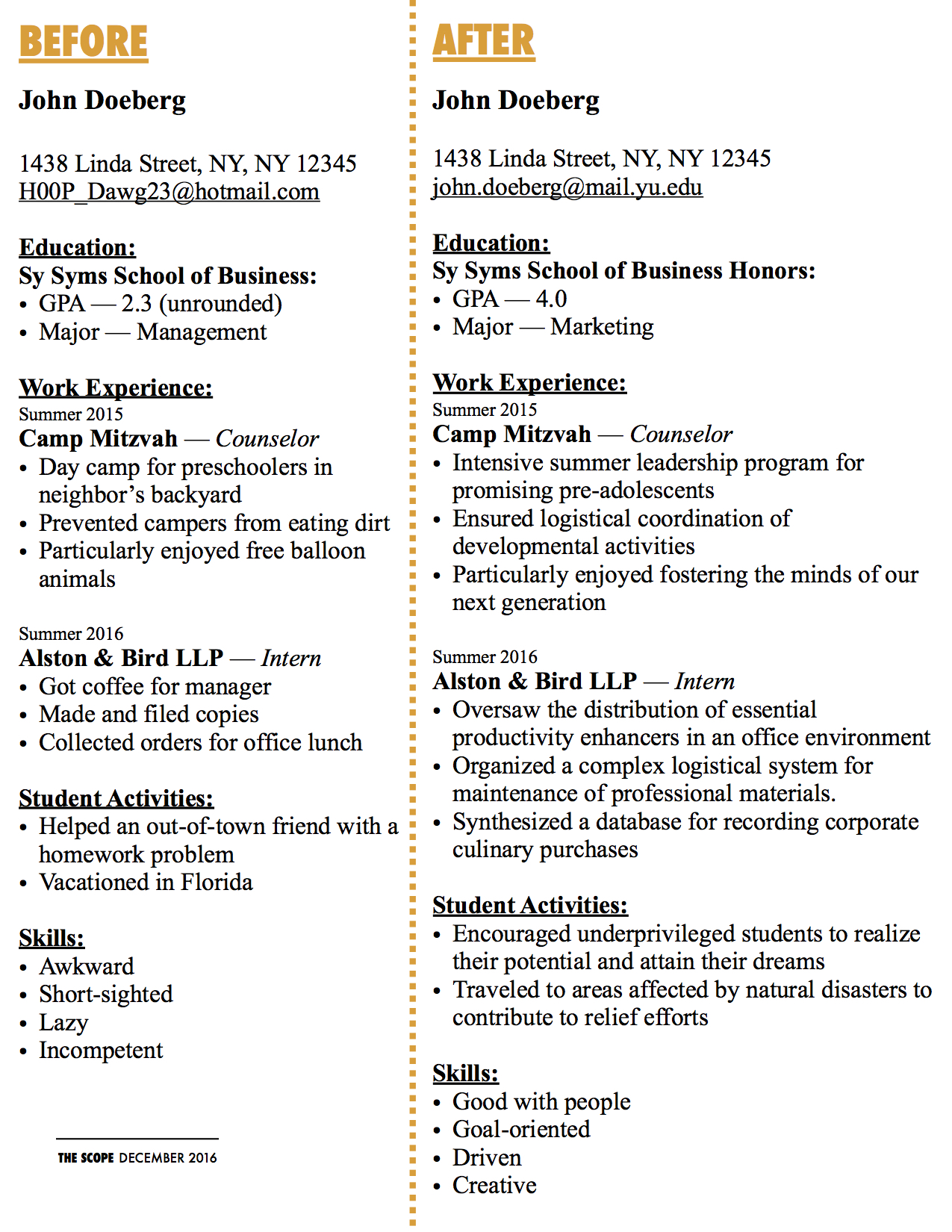 Resume Article  Shidduch Resume